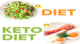 7 Benefits of The Keto Diet - What exactly is a Ketogenic Diet?